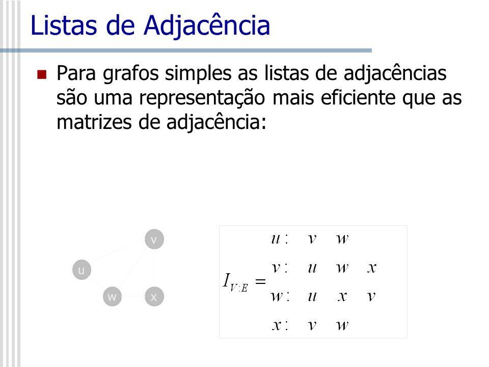 Listas de AdjacênciaPara grafos simples as listas de adjacências são uma representação mais eficiente que as matrizes de adjacência: