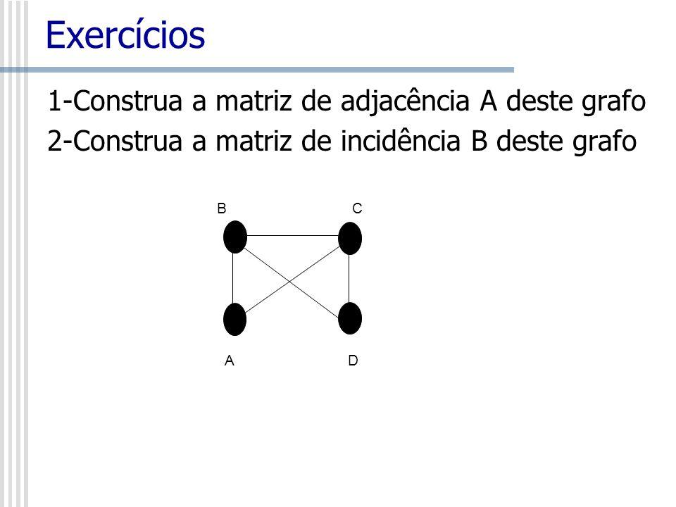 Exercícios 1-Construa a matriz de adjacência A deste grafo