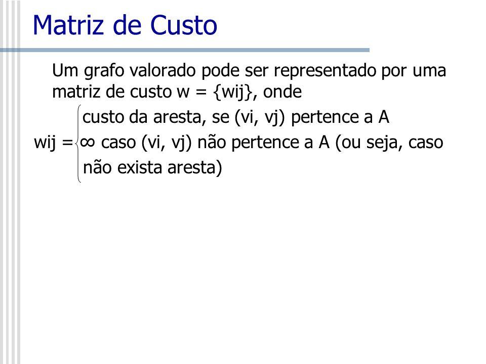 Matriz de CustoUm grafo valorado pode ser representado por uma matriz de custo w = {wij}, onde. custo da aresta, se (vi, vj) pertence a A.