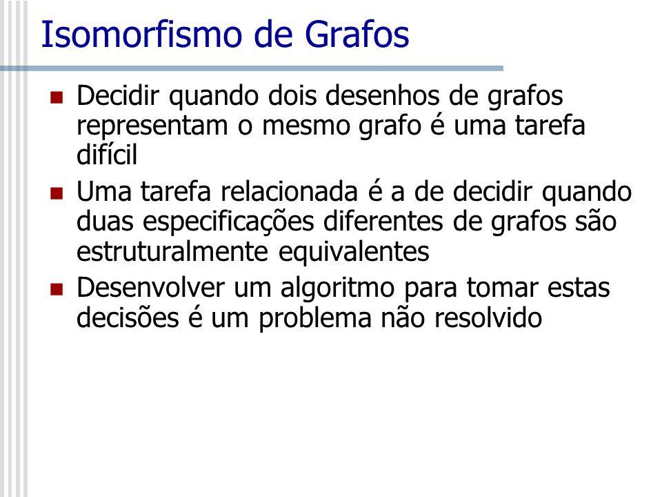 Isomorfismo de GrafosDecidir quando dois desenhos de grafos representam o mesmo grafo é uma tarefa difícil.