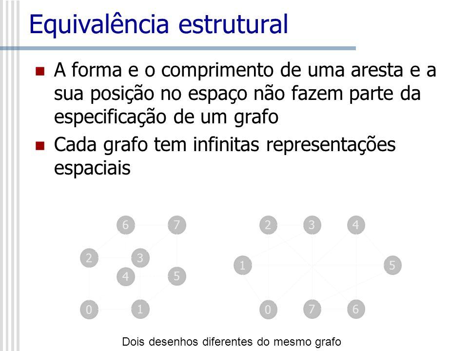 Equivalência estrutural