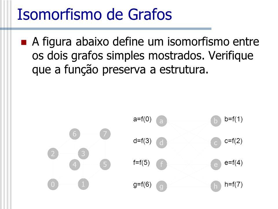 Isomorfismo de GrafosA figura abaixo define um isomorfismo entre os dois grafos simples mostrados. Verifique que a função preserva a estrutura.