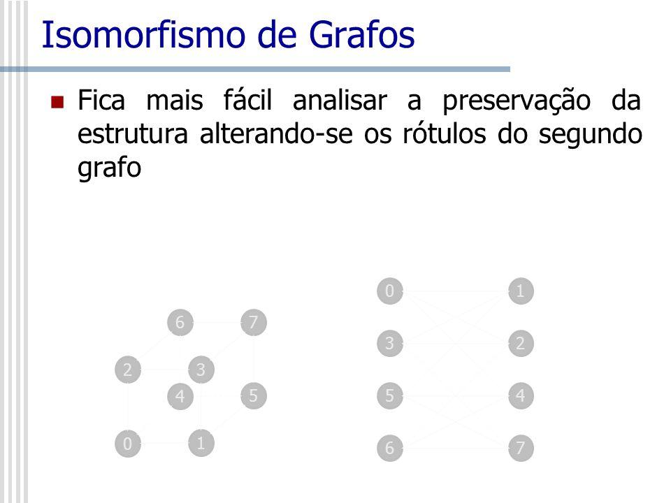 Isomorfismo de Grafos Fica mais fácil analisar a preservação da estrutura alterando-se os rótulos do segundo grafo.
