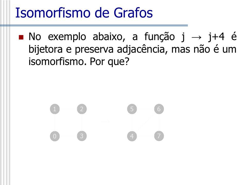 Isomorfismo de Grafos No exemplo abaixo, a função j → j+4 é bijetora e preserva adjacência, mas não é um isomorfismo. Por que