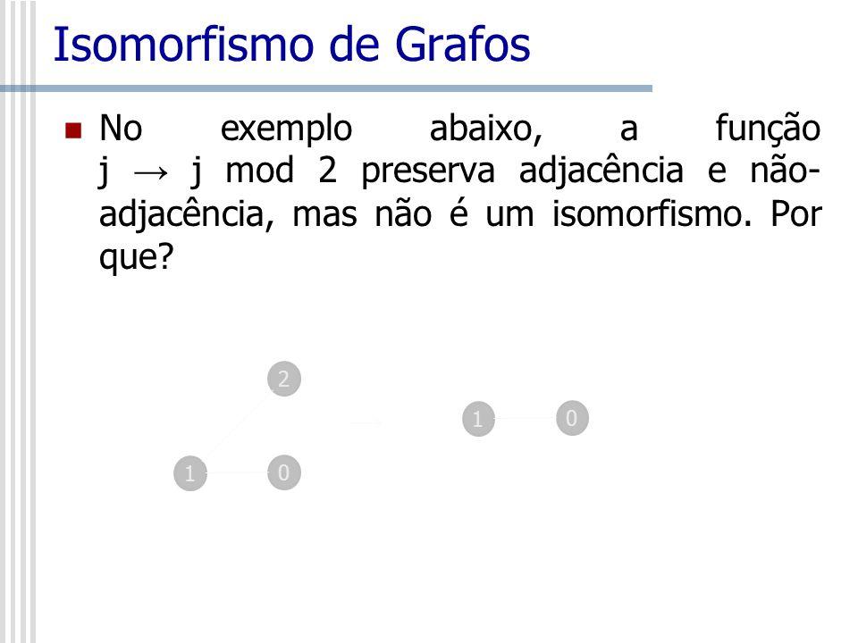 Isomorfismo de Grafos No exemplo abaixo, a função j → j mod 2 preserva adjacência e não-adjacência, mas não é um isomorfismo. Por que