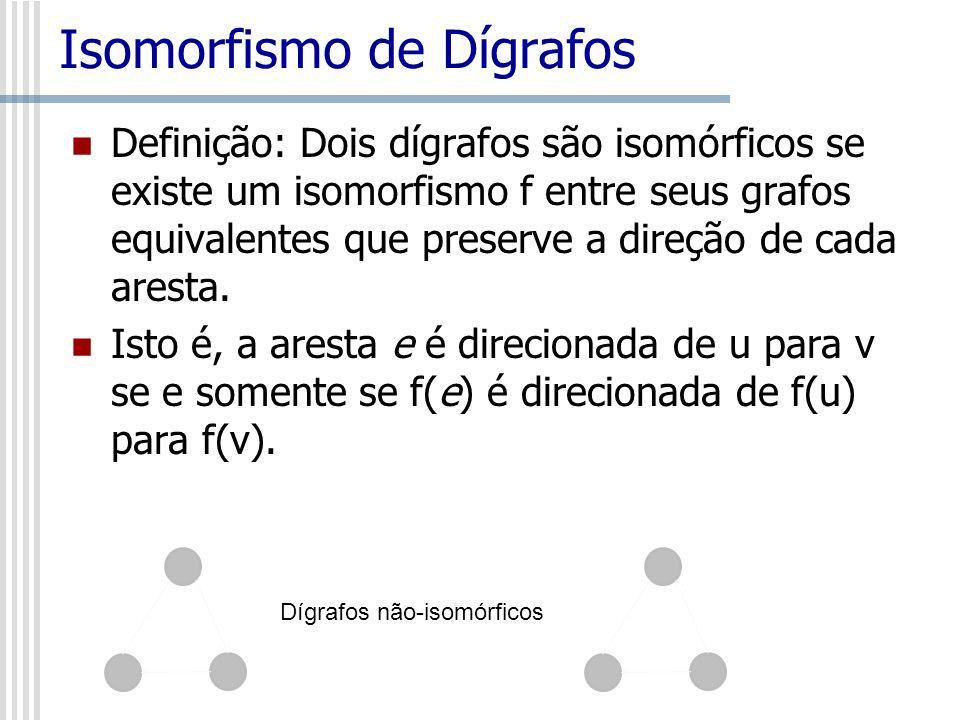 Isomorfismo de Dígrafos