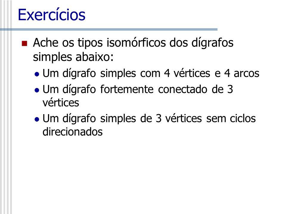Exercícios Ache os tipos isomórficos dos dígrafos simples abaixo: