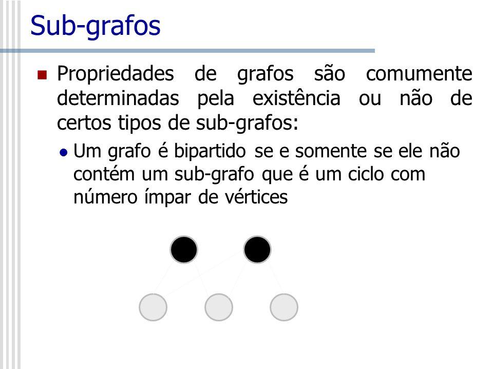 Sub-grafos Propriedades de grafos são comumente determinadas pela existência ou não de certos tipos de sub-grafos: