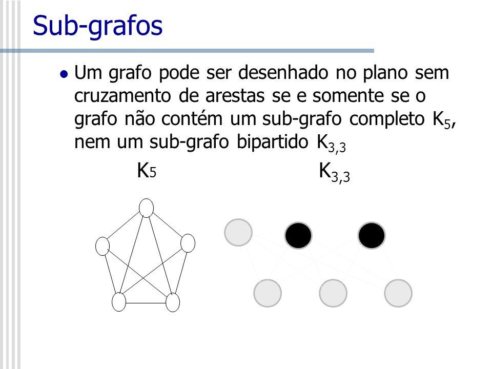 Sub-grafos