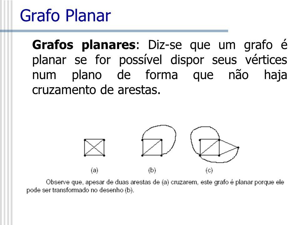 Grafo Planar