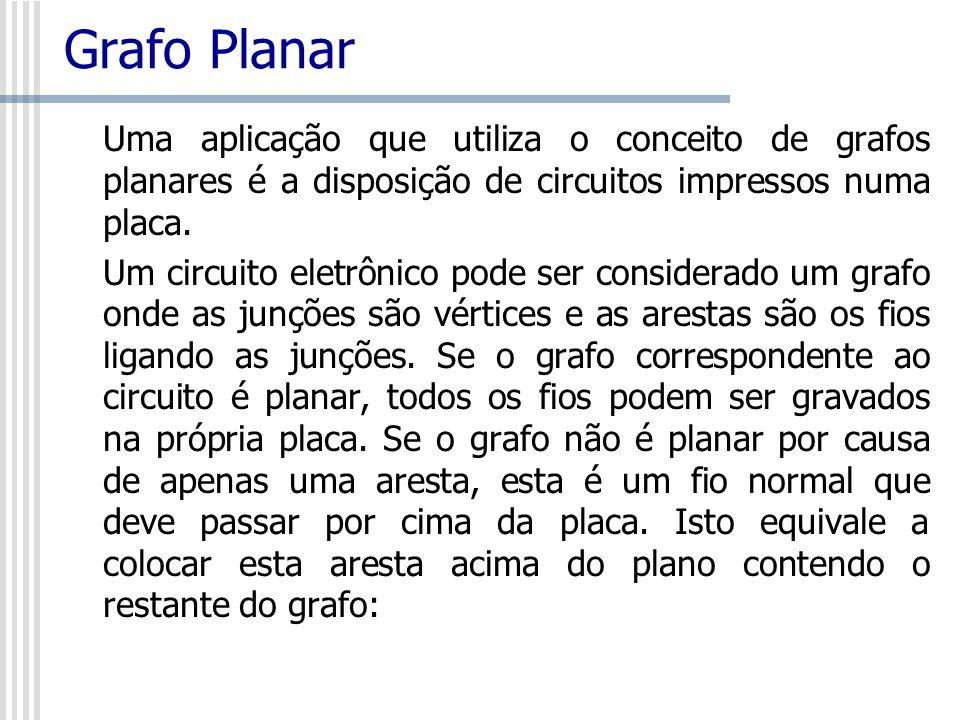 Grafo PlanarUma aplicação que utiliza o conceito de grafos planares é a disposição de circuitos impressos numa placa.