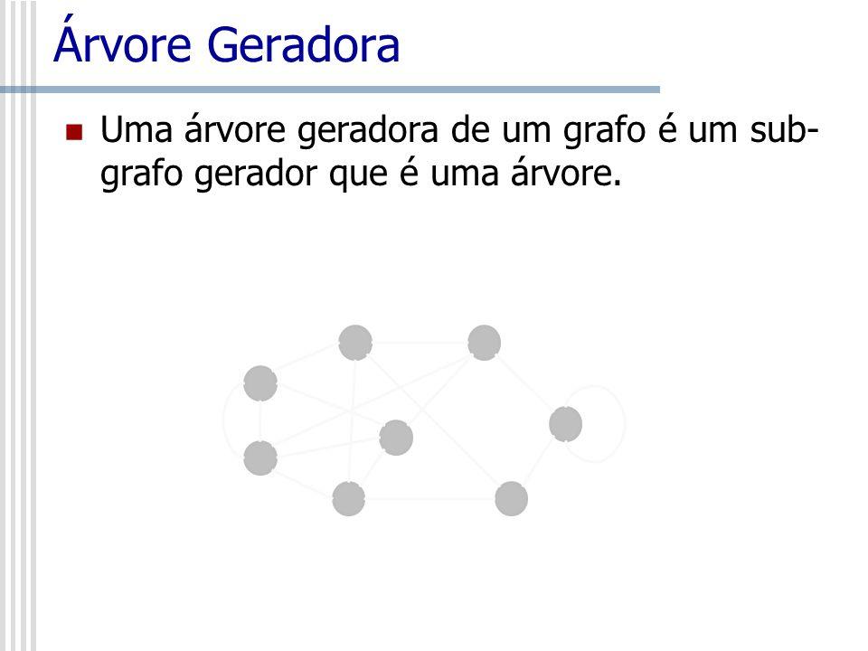 Árvore Geradora Uma árvore geradora de um grafo é um sub-grafo gerador que é uma árvore.