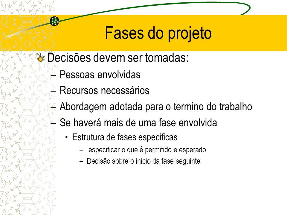 Fases do projeto Decisões devem ser tomadas: Pessoas envolvidas