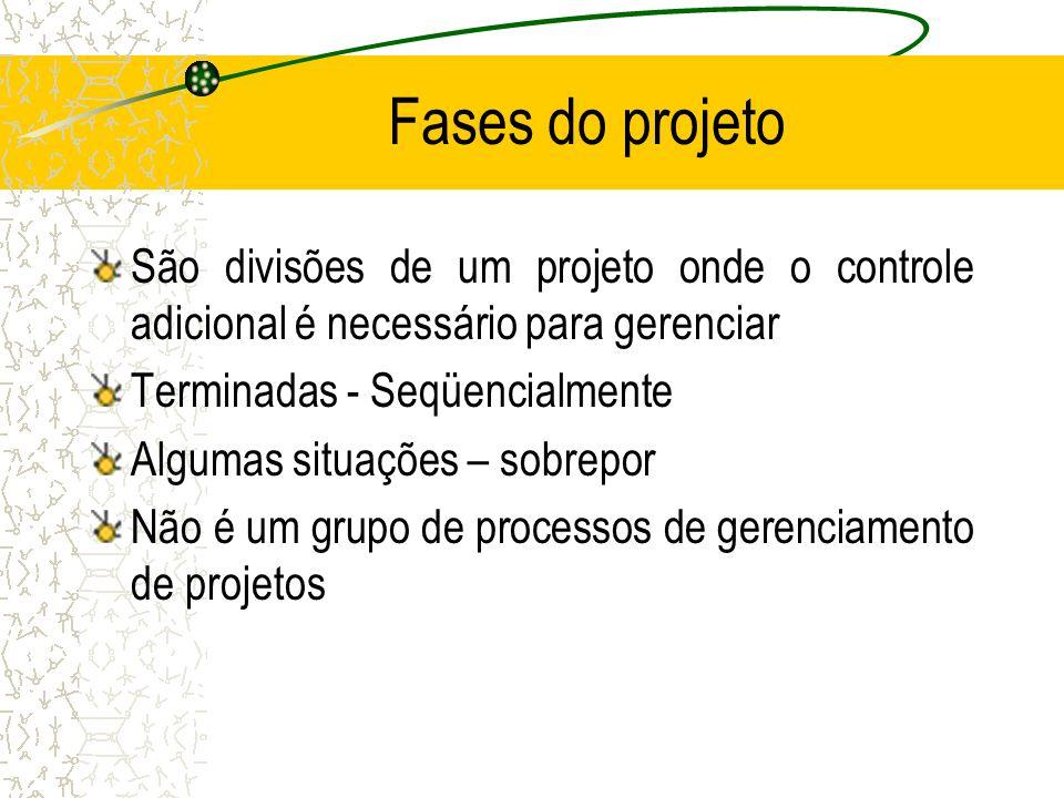 Fases do projeto São divisões de um projeto onde o controle adicional é necessário para gerenciar. Terminadas - Seqüencialmente.