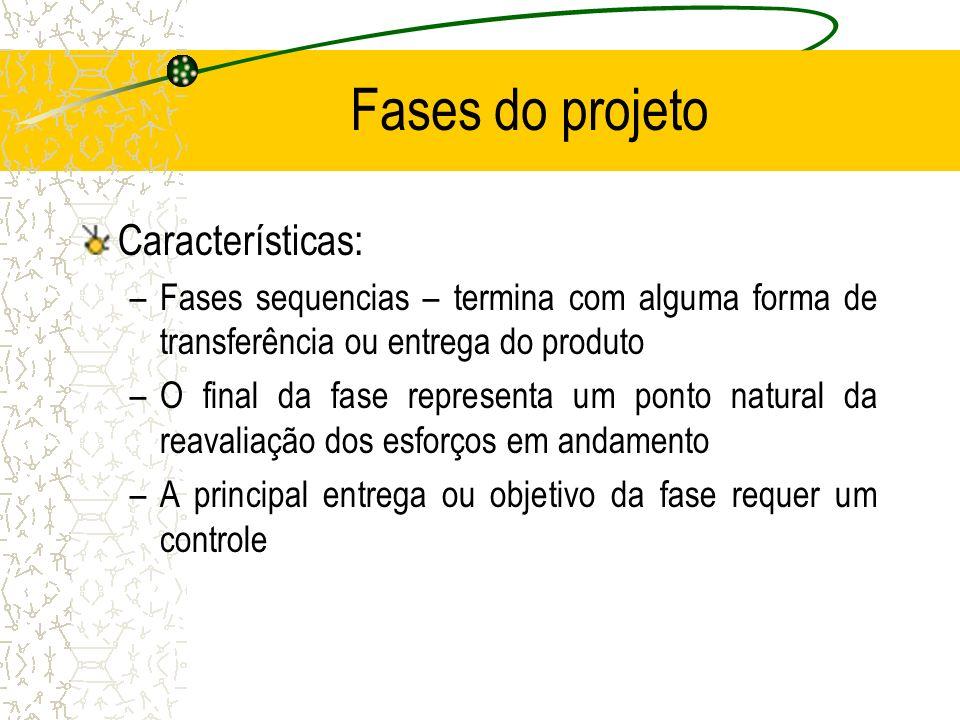 Fases do projeto Características: