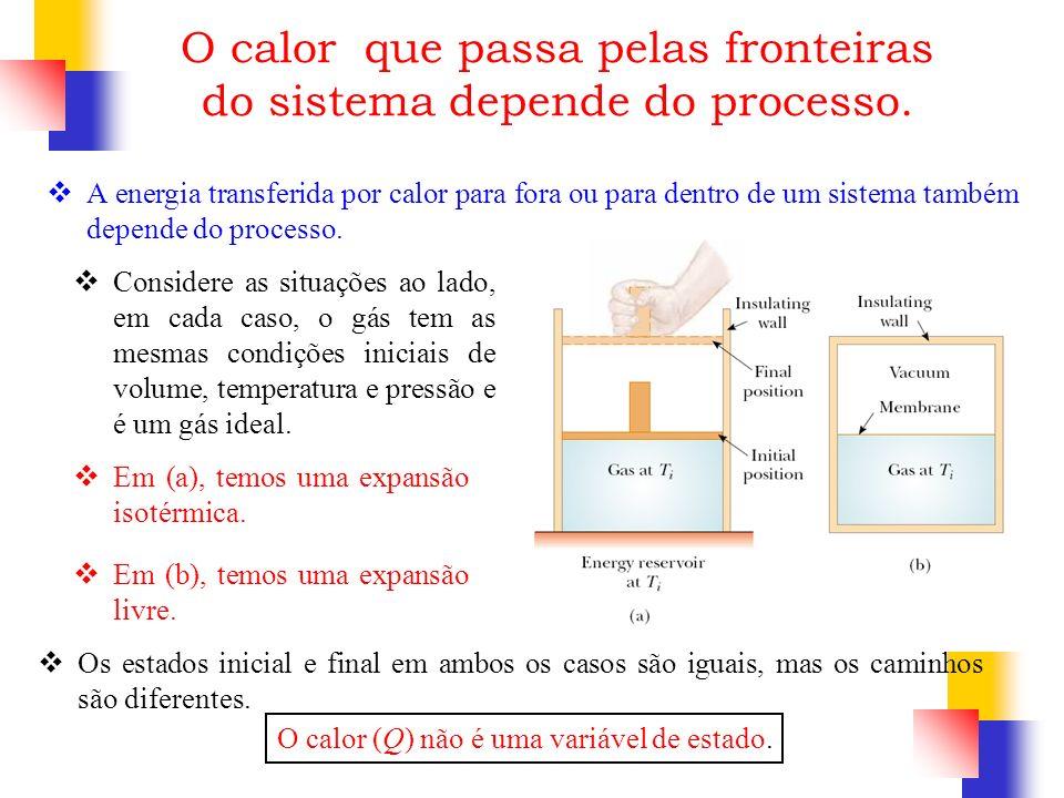 O calor que passa pelas fronteiras do sistema depende do processo.