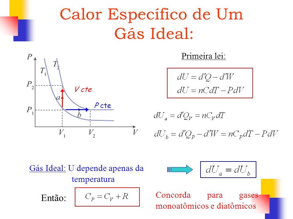 Calor Específico de Um Gás Ideal: Então: Primeira lei:
