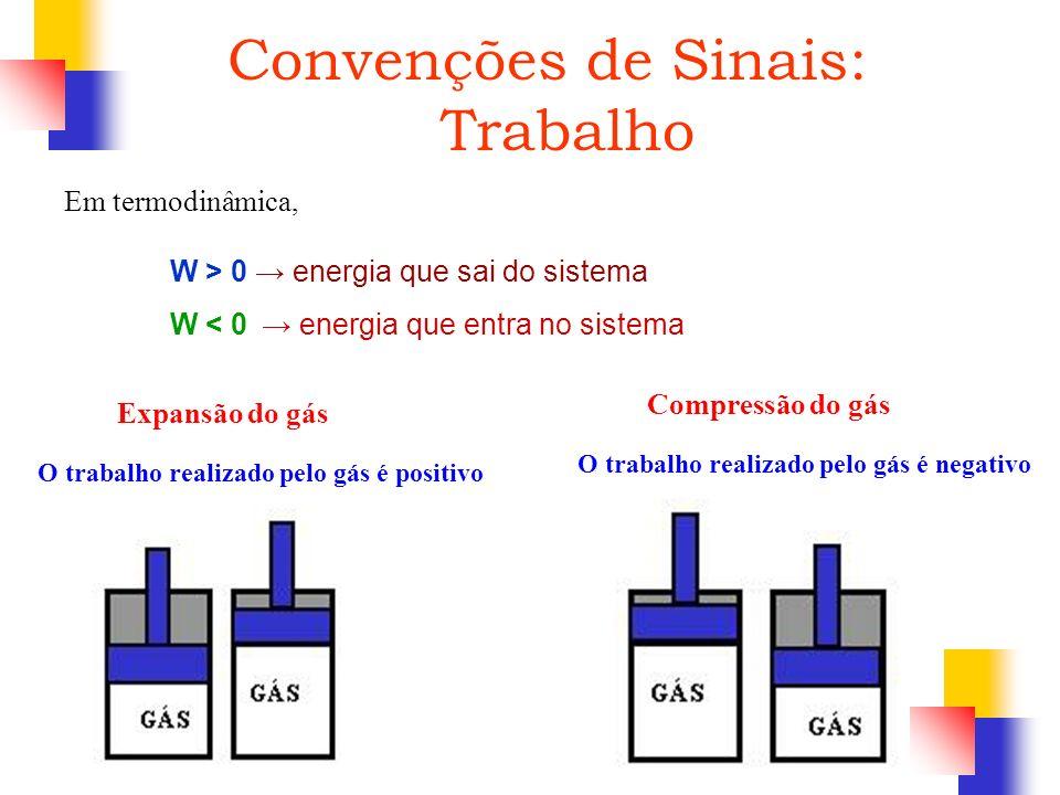 Convenções de Sinais: Trabalho