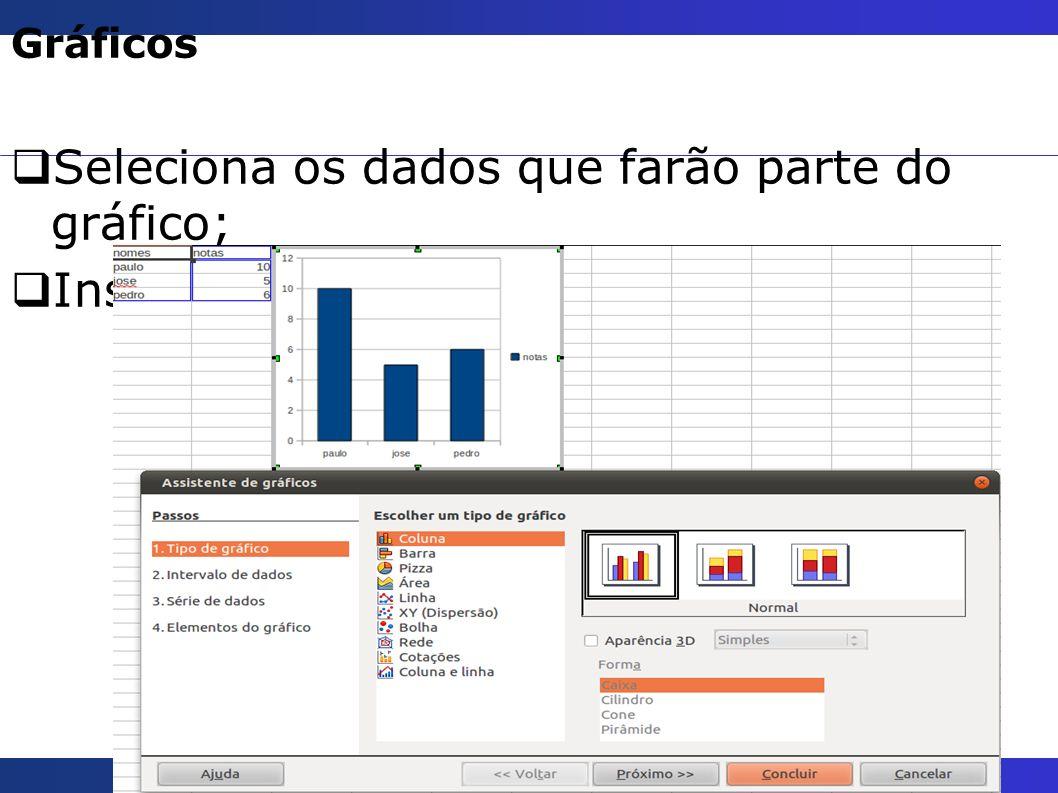 Seleciona os dados que farão parte do gráfico; Inserir - > Gráfico