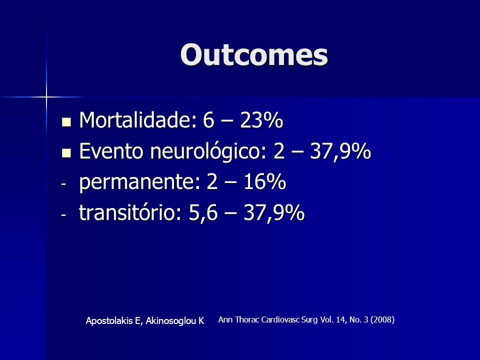 Outcomes Mortalidade: 6 – 23% Evento neurológico: 2 – 37,9%