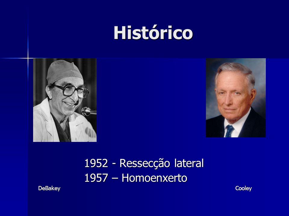 Histórico1952 - Ressecção lateral. 1957 – Homoenxerto.