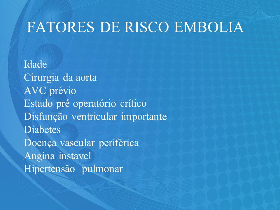 FATORES DE RISCO EMBOLIA