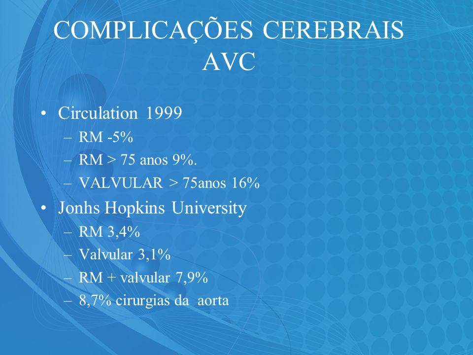 COMPLICAÇÕES CEREBRAIS AVC
