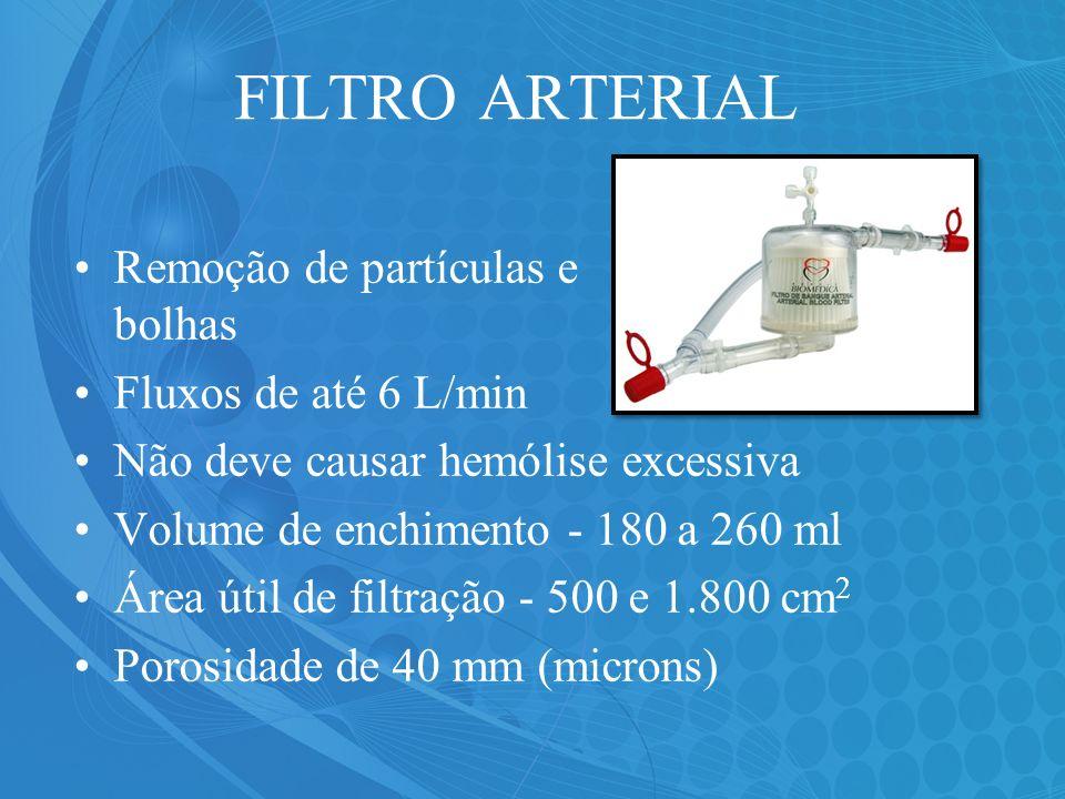 FILTRO ARTERIAL Remoção de partículas e bolhas Fluxos de até 6 L/min