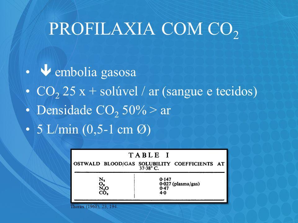 Profilaxia COM CO2  embolia gasosa