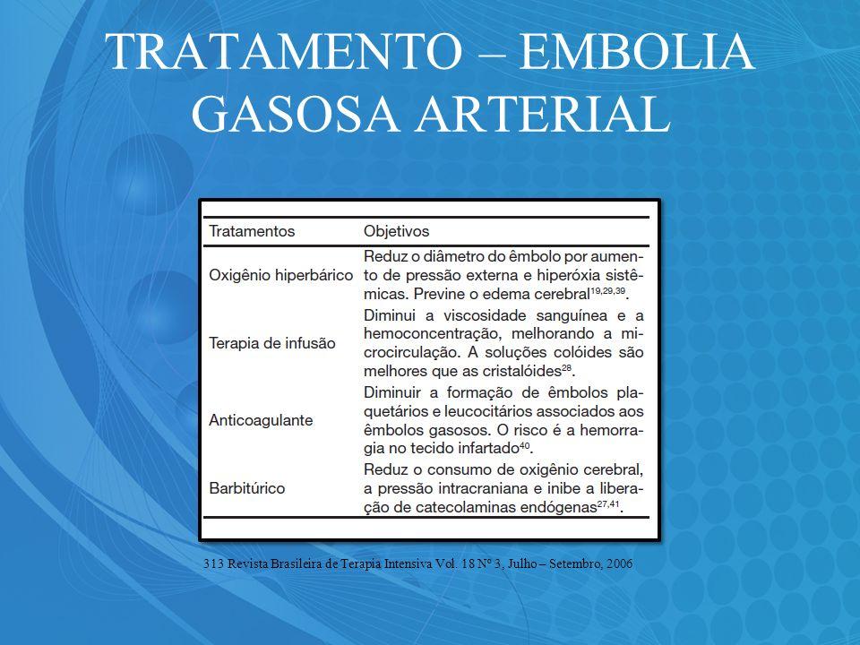 TRATAMENTO – EMBOLIA GASOSA ARTERIAL