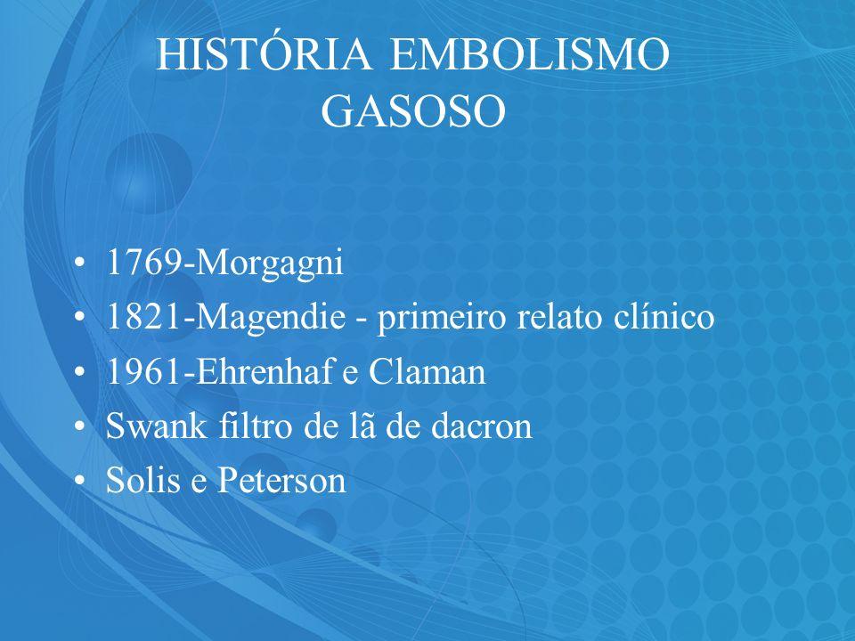 HISTÓRIA EMBOLISMO GASOSO