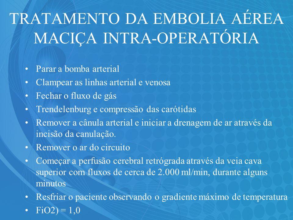tratamento da embolia aérea maciça intra-operatória