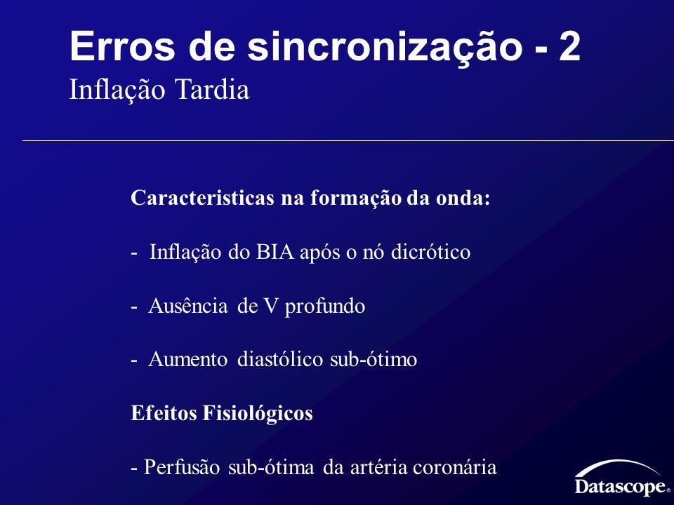 Erros de sincronização - 2 Inflação Tardia