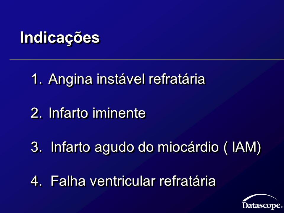Indicações 1. Angina instável refratária 2. Infarto iminente