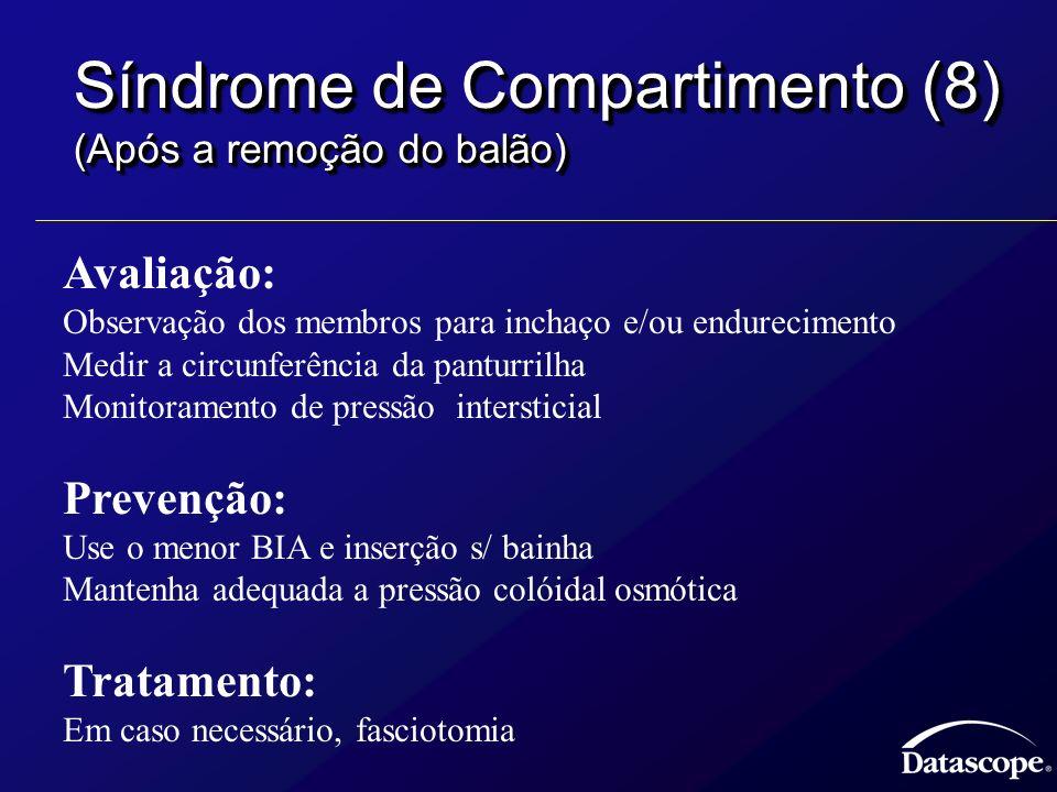 Síndrome de Compartimento (8) (Após a remoção do balão)