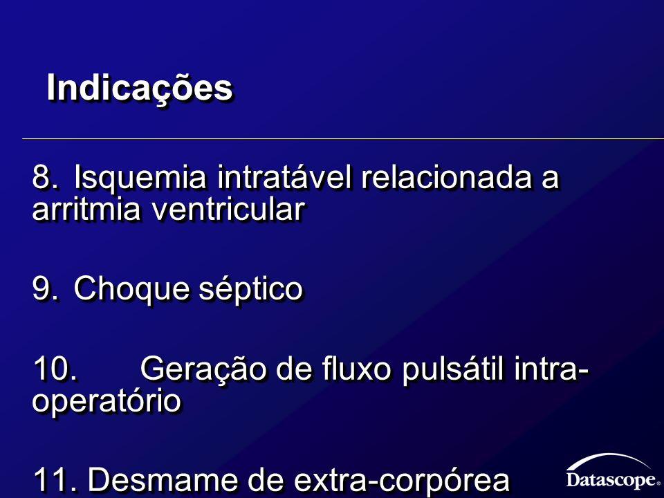 Indicações 8. Isquemia intratável relacionada a arritmia ventricular