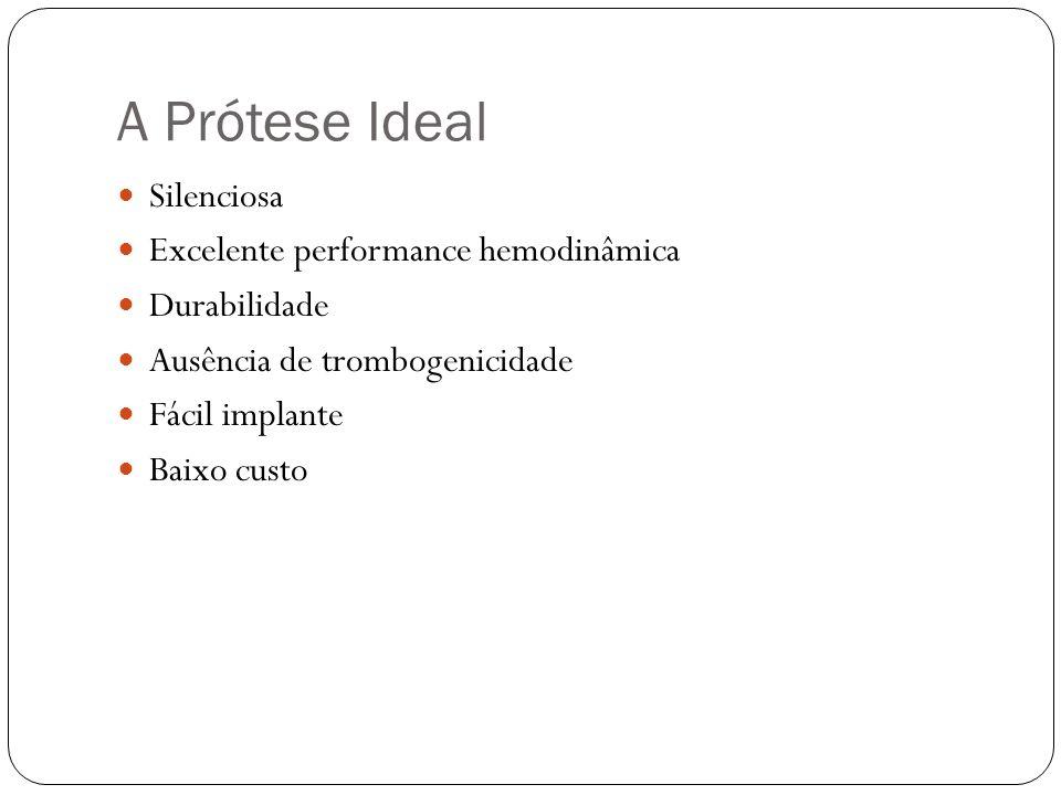 A Prótese Ideal Silenciosa Excelente performance hemodinâmica