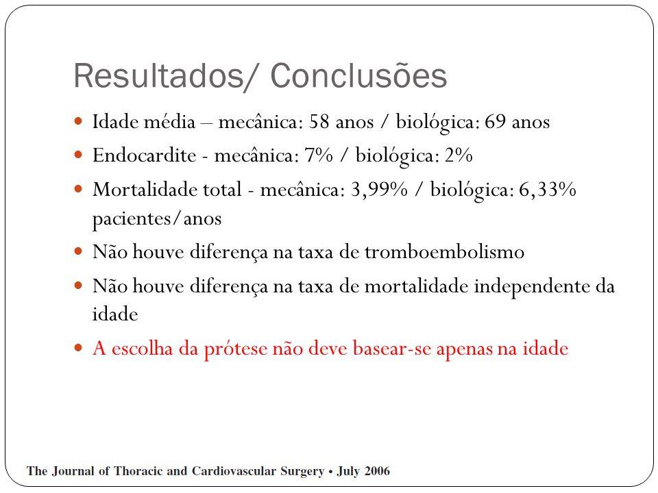 Resultados/ Conclusões