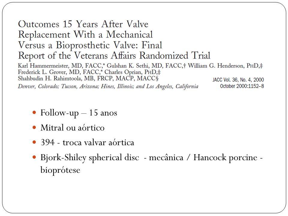 Follow-up – 15 anos Mitral ou aórtico. 394 - troca valvar aórtica.