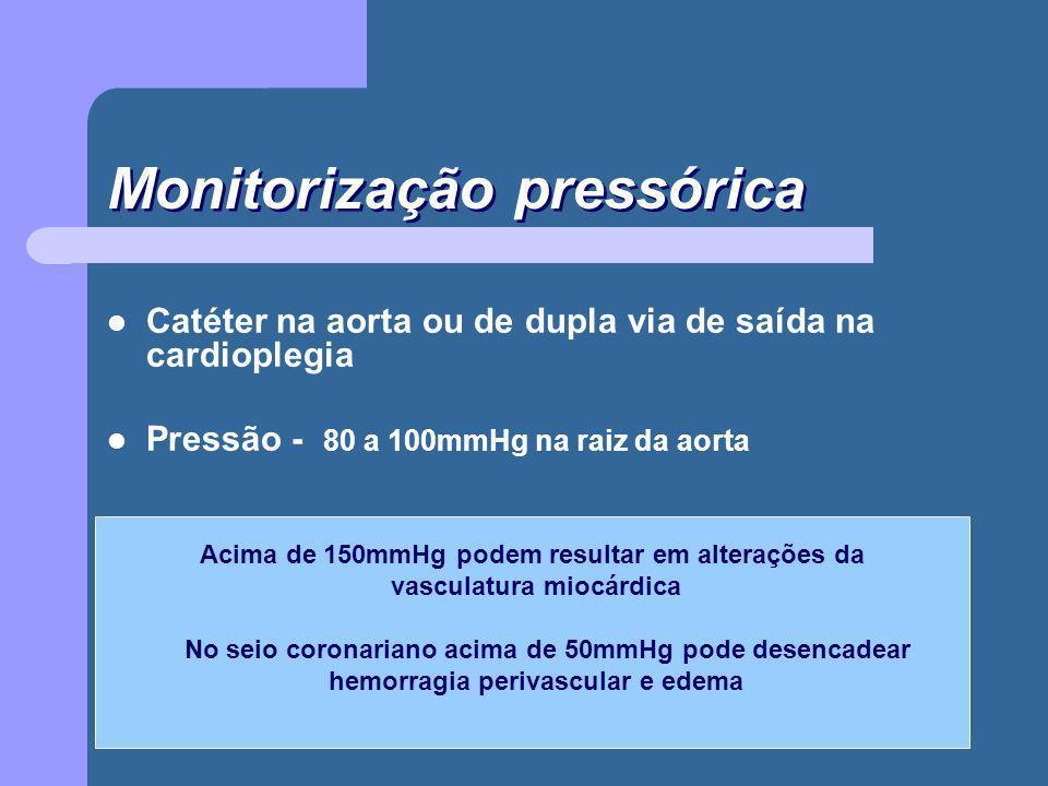Monitorização pressórica