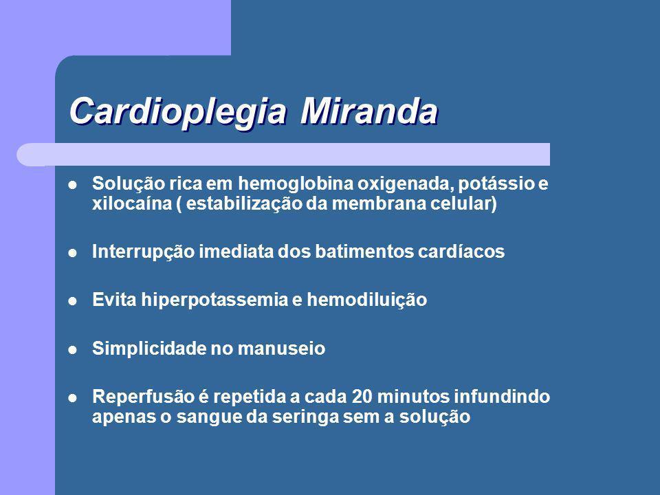 Cardioplegia Miranda Solução rica em hemoglobina oxigenada, potássio e xilocaína ( estabilização da membrana celular)