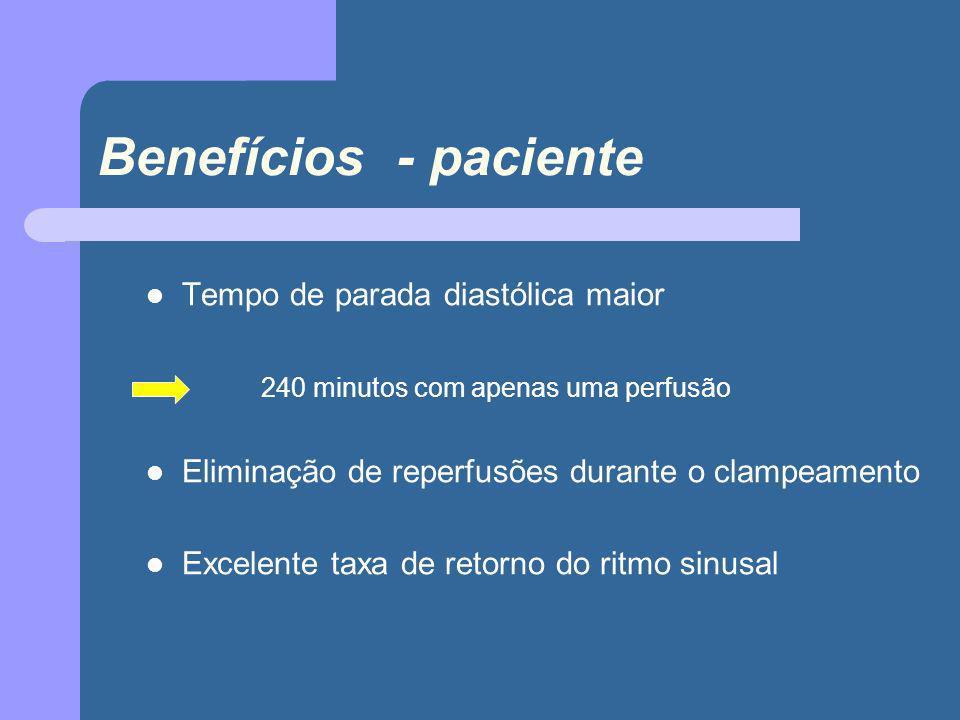 Benefícios - paciente Tempo de parada diastólica maior