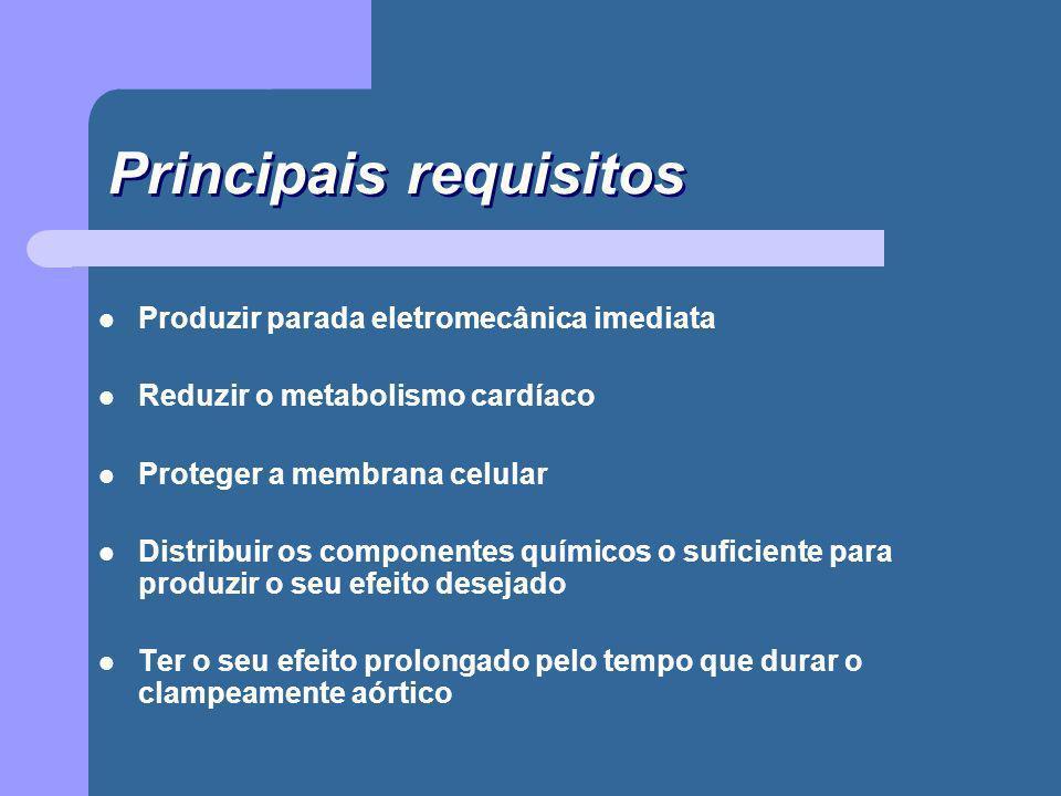 Principais requisitos