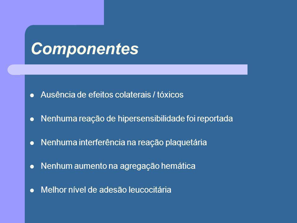 Componentes Ausência de efeitos colaterais / tóxicos