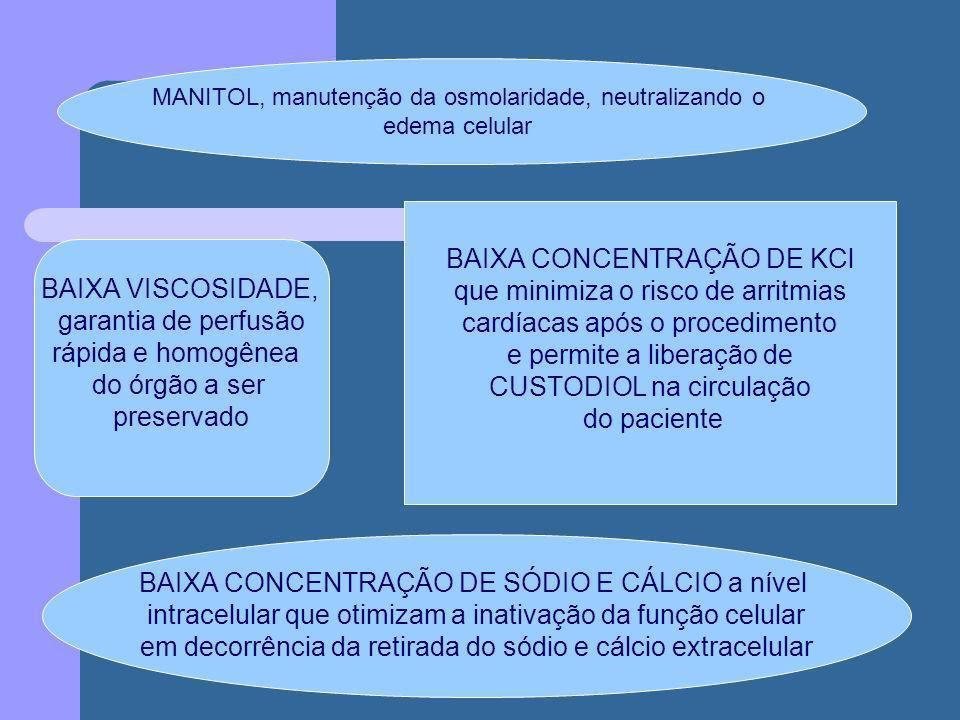 BAIXA CONCENTRAÇÃO DE KCl que minimiza o risco de arritmias