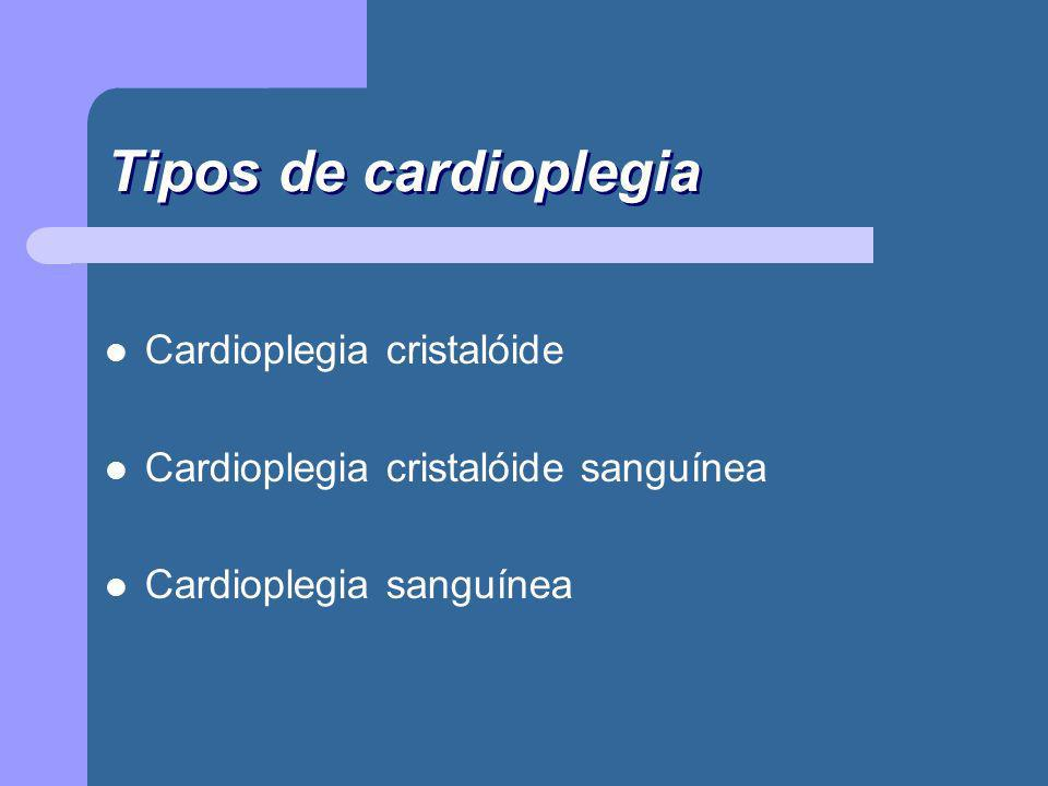 Tipos de cardioplegia Cardioplegia cristalóide