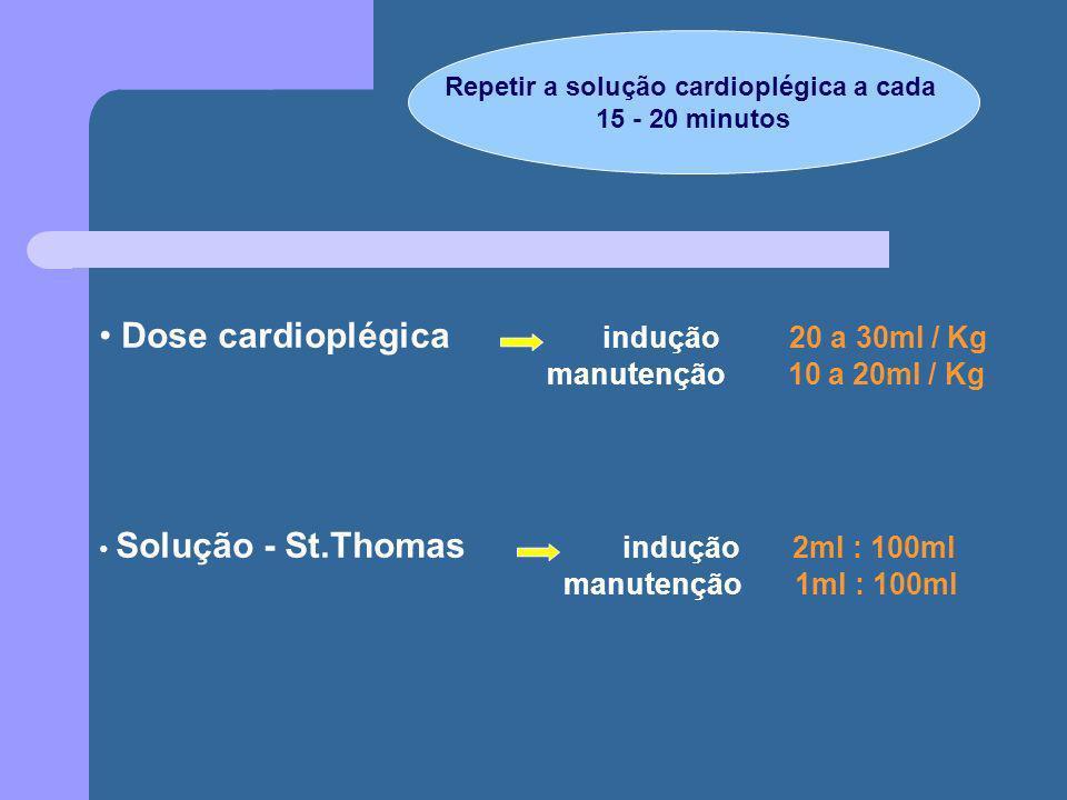 Repetir a solução cardioplégica a cada