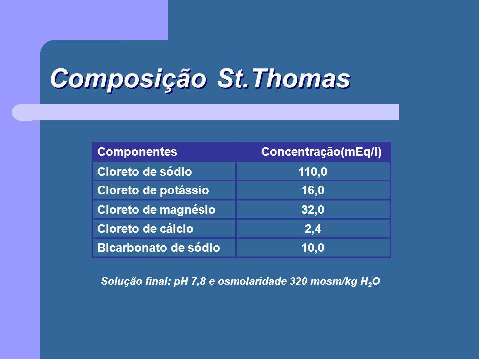 Solução final: pH 7,8 e osmolaridade 320 mosm/kg H2O