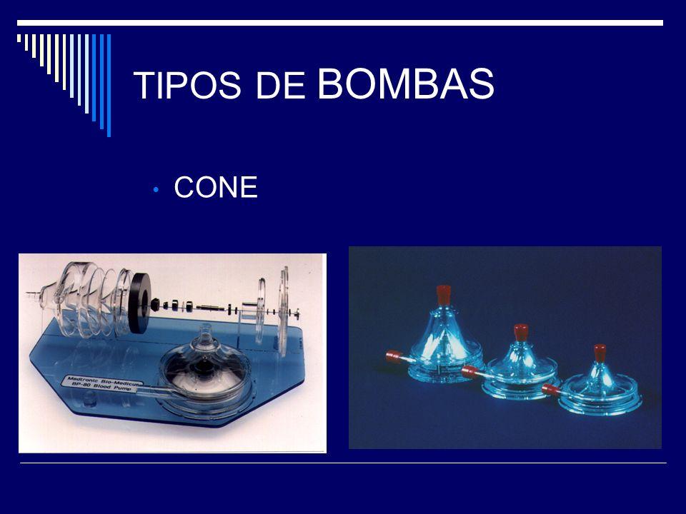 TIPOS DE BOMBAS CONE