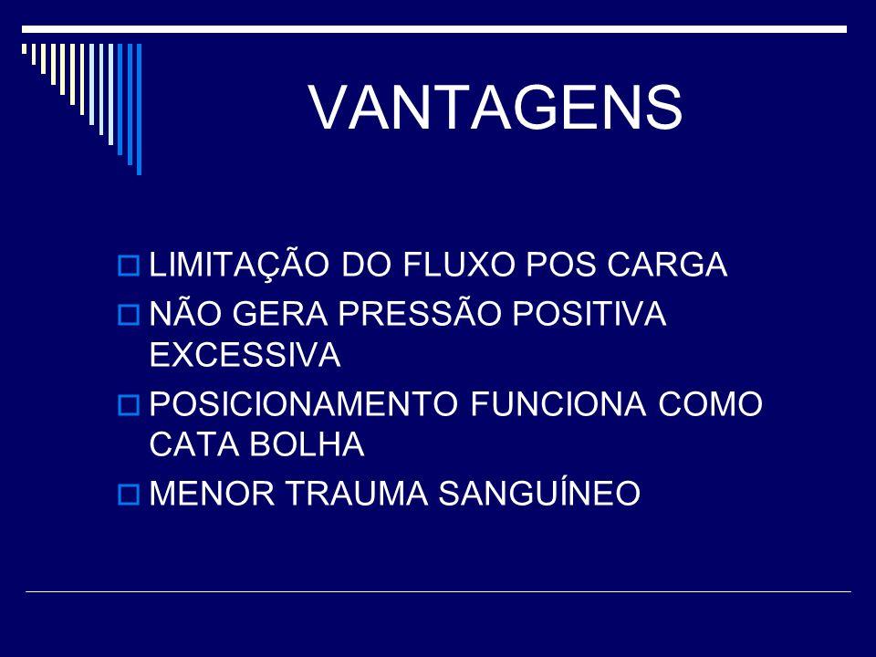 VANTAGENS LIMITAÇÃO DO FLUXO POS CARGA